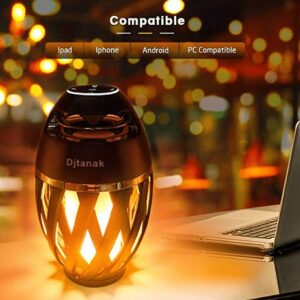 Best Battery Operated Desk Lamp